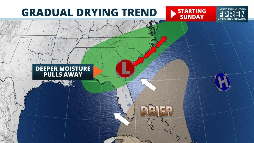 FLOODING - Florida Storms