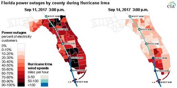 Power outages by county during Hurricane Irma.