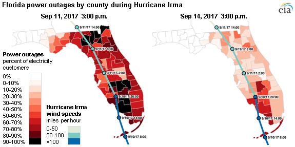 Cortes de energía por condado durante el huracán Irma.